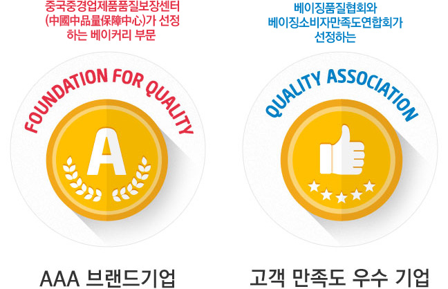 FOUNDATION FOR QUALITY - AAA 브랜드기업, QUALITY ASSOCIATION - 고객 만족도 우수 기업